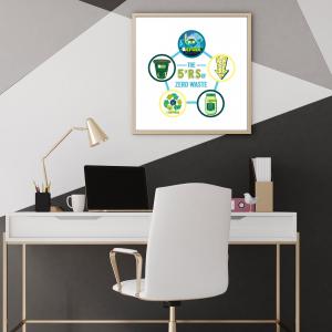 The 5 R Poster - Zero Waste Initiative 22